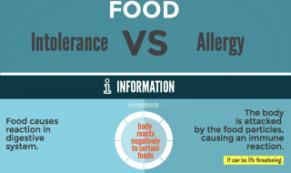 food allergies vs tolerence