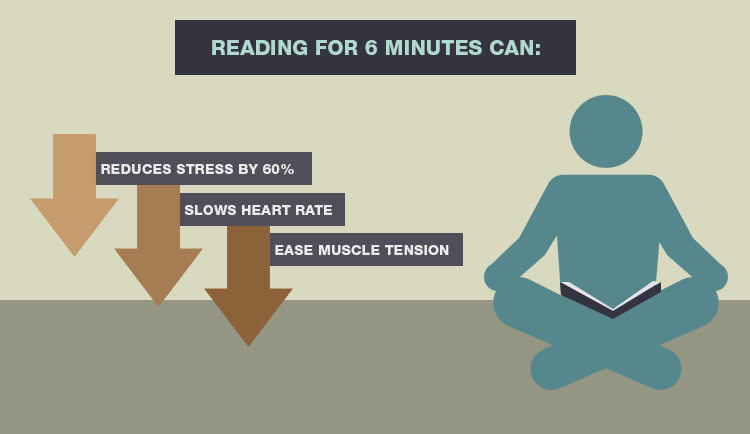 optimized-tips-for-reading-benefits