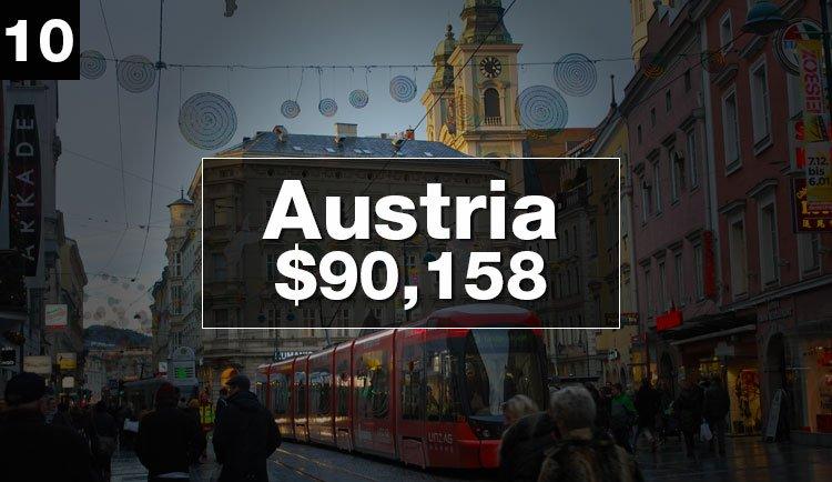 optimized-richest-countries-austria
