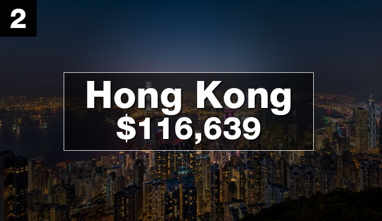 optimized-richest-countries-hong-kong
