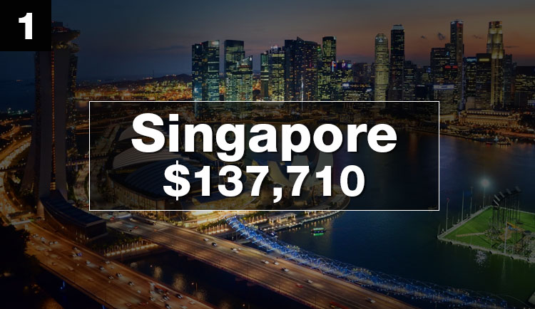 optimized-richest-countries-singapore