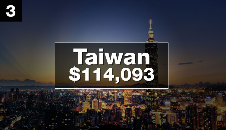 optimized-richest-countries-taiwan