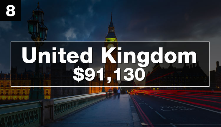 optimized-richest-countries-uk