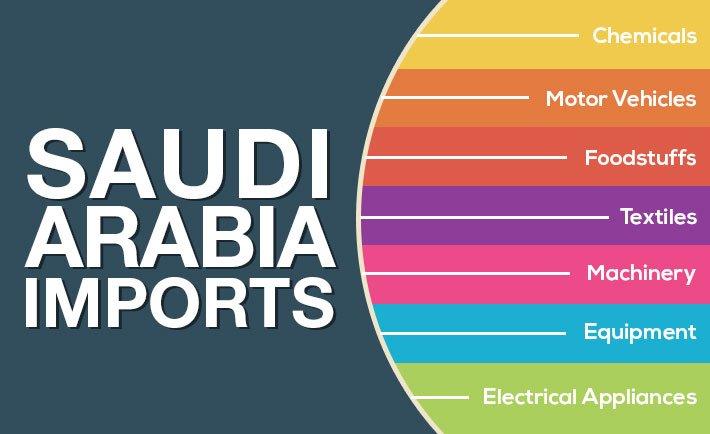 optimized-saudi-arabia-imports