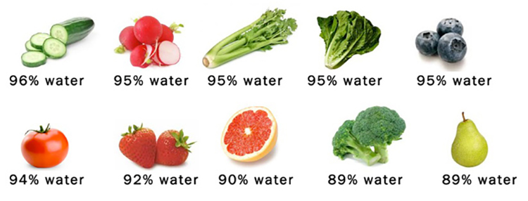 Vegetables-Fruits-Water-Hydration